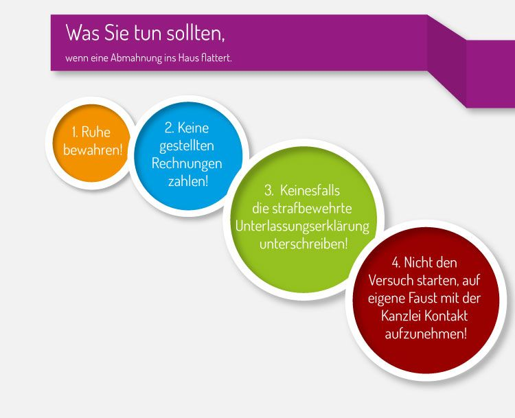Abmahnung Waldorf Frommer 2017 So Reagieren Sie Richtig